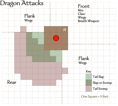 SRD - Facing and Hex Grids